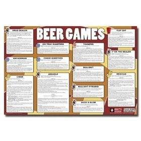 Beer Games (Description & Rules) Art Poster Print